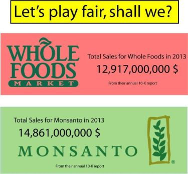 Putting profits into perspective with Monsanto and Whole Foods.
